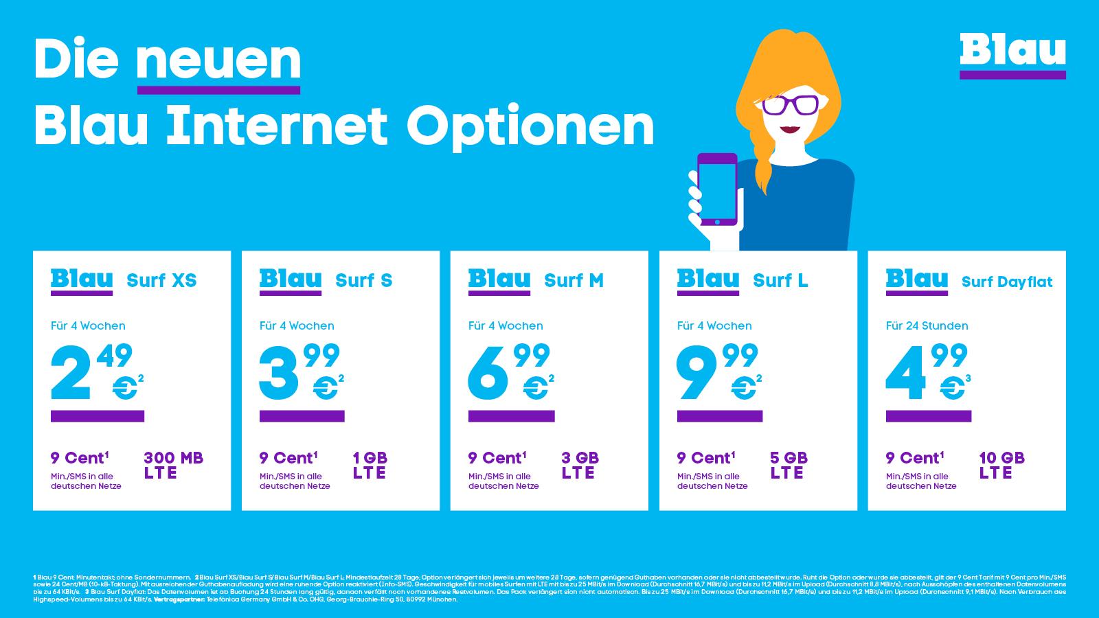 Neue Prepaid Tarife Ab Februar Blau Mehr Daten Fur Gleiches Geld Telefonica Deutschland