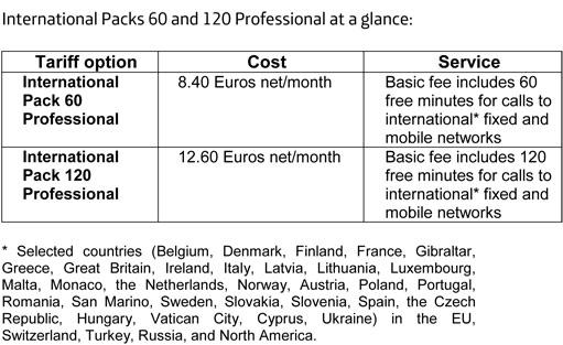 International Packs from o2 Business: Make international ...